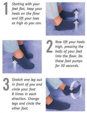 in-flight exercises to prevent swollen ankles and feet